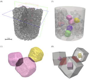 Thetomographytechniques giveunique3D insight into the structure of the powder bed,andhow several crystals cluster together in agglomerates.